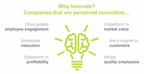 strategie unit4 innovatie2